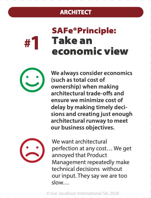 Architects Principle #01 Back