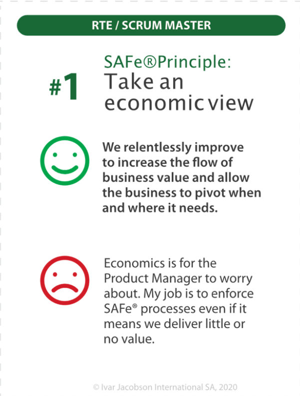 RTE Principle #01 Back