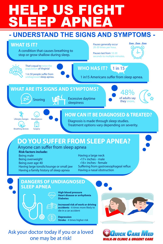 Sleep Apnea Infographic